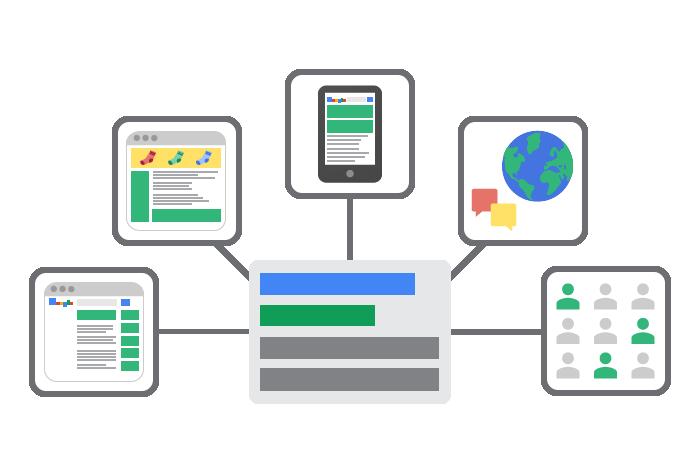 nguyên tắc hoạt động của quảng cáo google adword