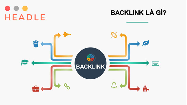 backlink chất lượng là gì