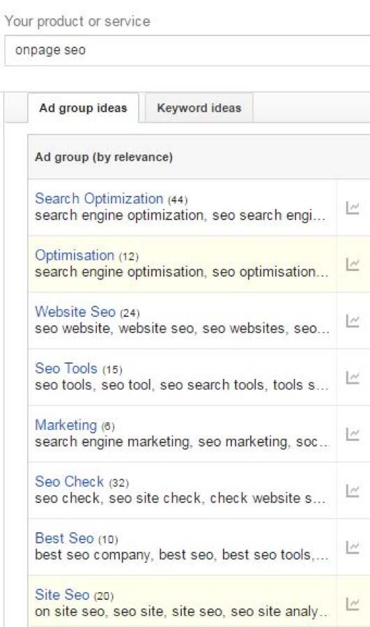 Tìm từ khóa LSI với google planner
