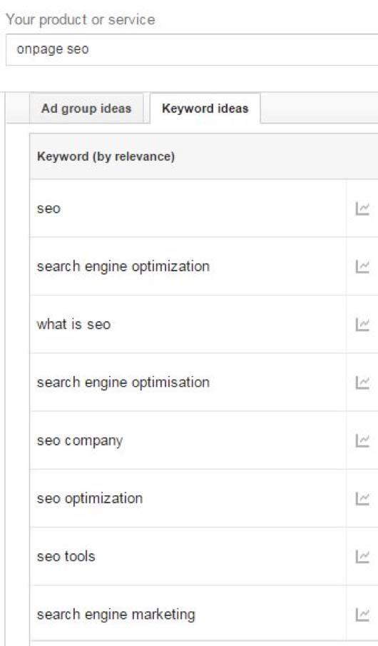 Hướng dẫn tìm từ khóa lsi với Google planner
