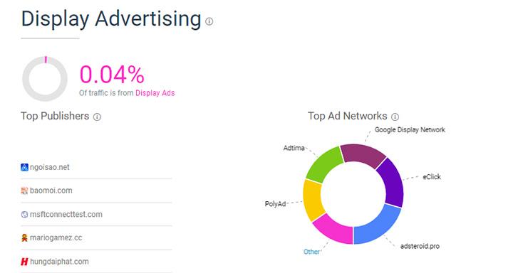 quảng cáo có trả phí