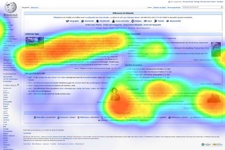 Heat map là gì – Hướng dẫn về phân tích, chức năng, cài đặt heatmap