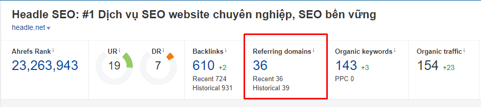 Referring Domain là gì ?