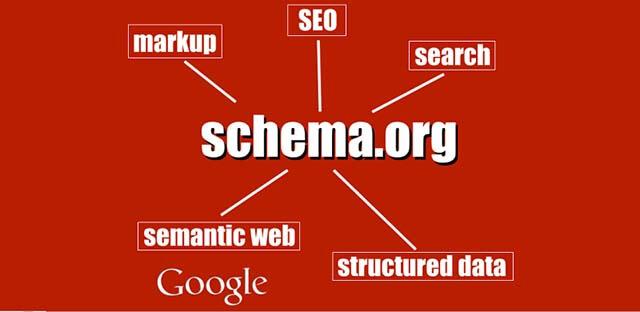 Schema.org là gì? Cách hoạt động và cấu trúc của 1 schema chuẩn dành cho mọi website